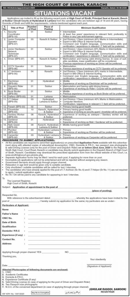 Sindh High Court Jobs 2020