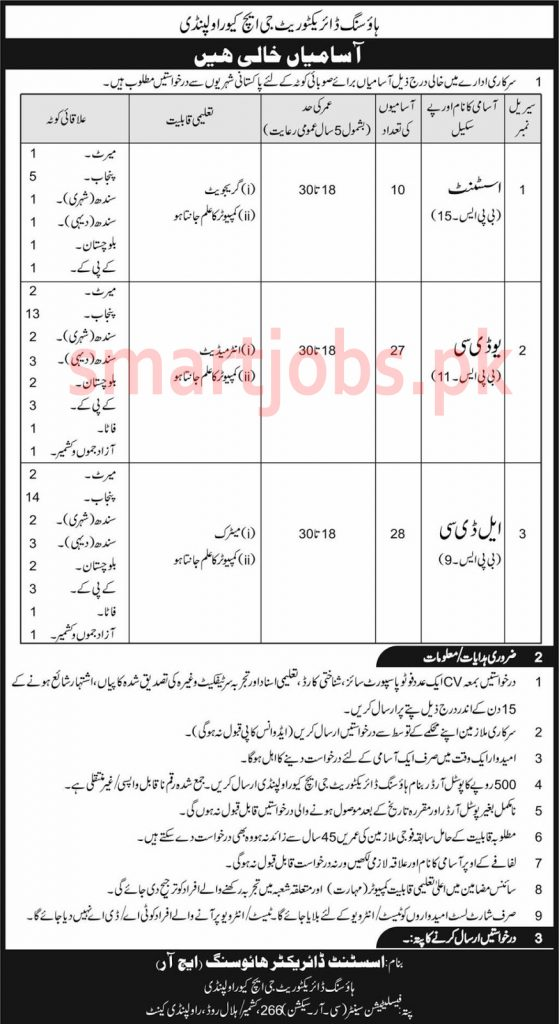 Pakistan Army GHQ Jobs, General Headquarter Jobs