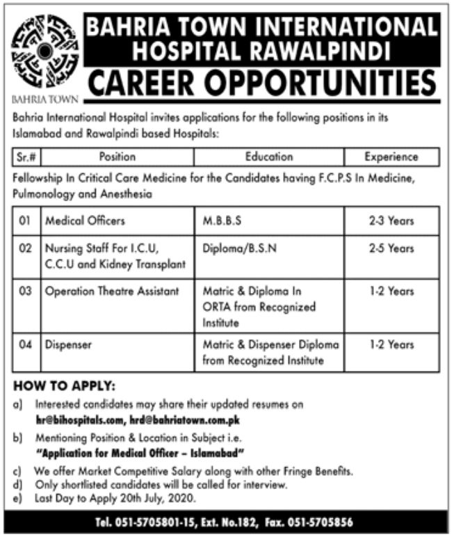 New Jobs in Bahria Town
