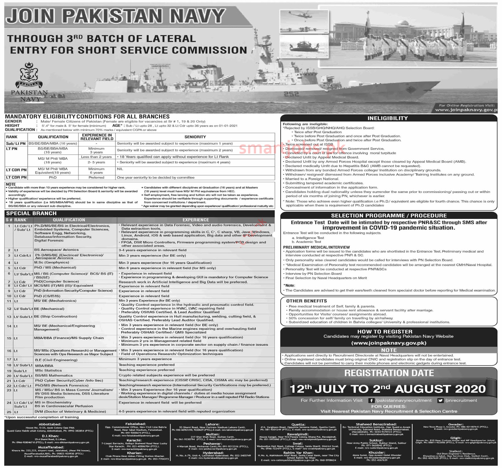 Join Pak Navy as Short Service Commission Jobs 2020 , Joinpaknavy