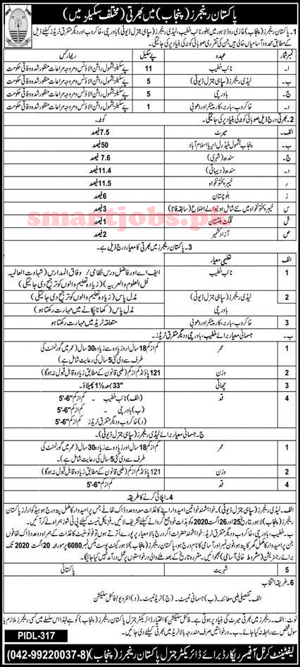 Punjab Rangers Jobs, Apply from All Pakistan