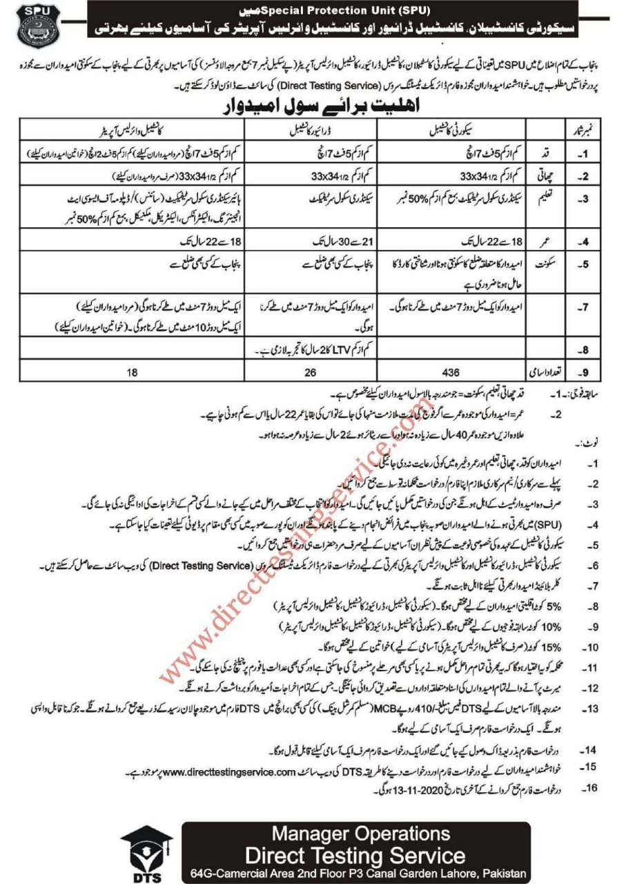 SPU Police jobs 2020 (Special Protection Unit)