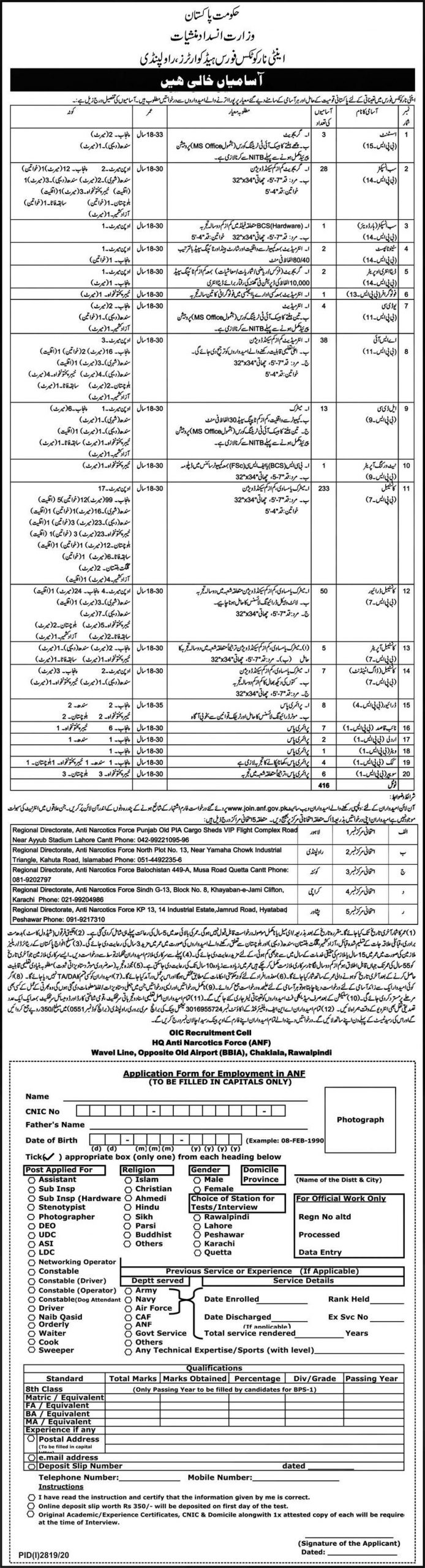 ANF Anti Narcotics Force Jobs, Online Apply