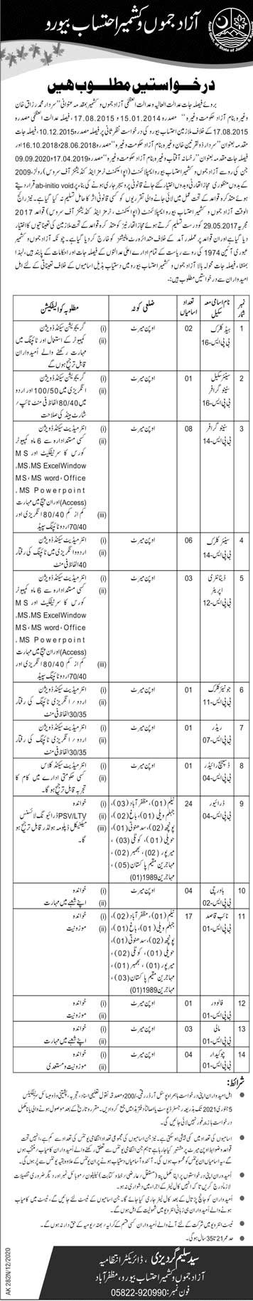 NAB Jobs National Accountability Bureau Jobs