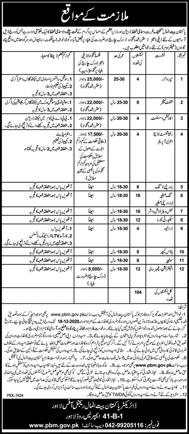 Pakistan Bait ul mal department jobs