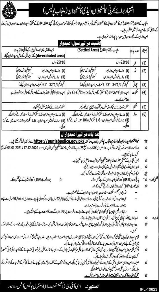 New Punjab Police Constable and Lady Constable Jobs