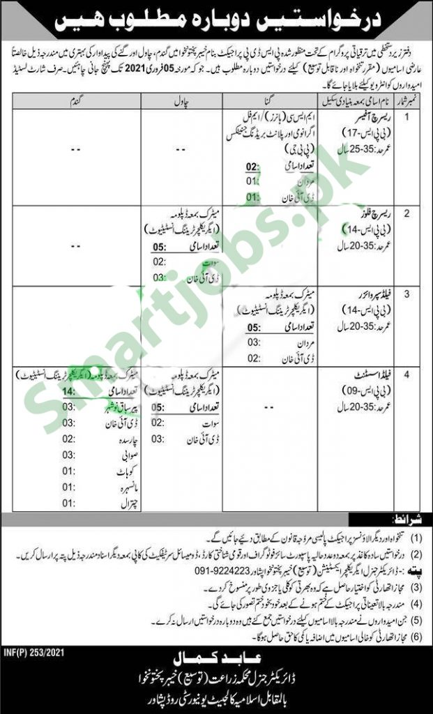 Agriculture Department Jobs 2021, Application form