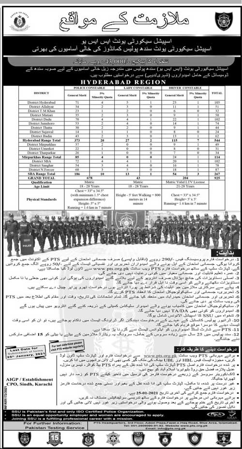 Police Special Security Unit SSU Jobs 2021 Download Application Form 3000+ Jobs