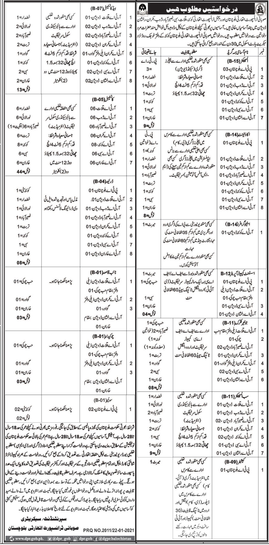 Traffic Police Jobs 2021, Provincial Transport Authority PTA