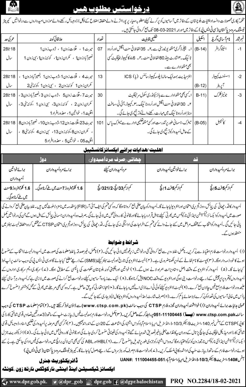 Excise Taxation and Anti Narcotics Department Jobs 2021