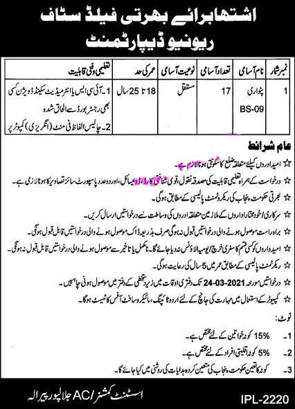 Revenue Department Jobs 2021, New 1000+ Jobs