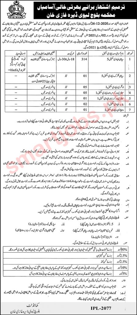Border Military Police Jobs 2021