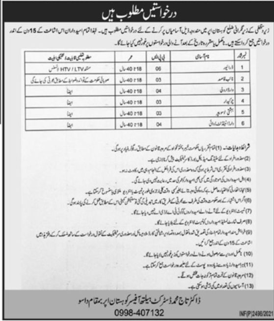 DHA District Health Authority Jobs