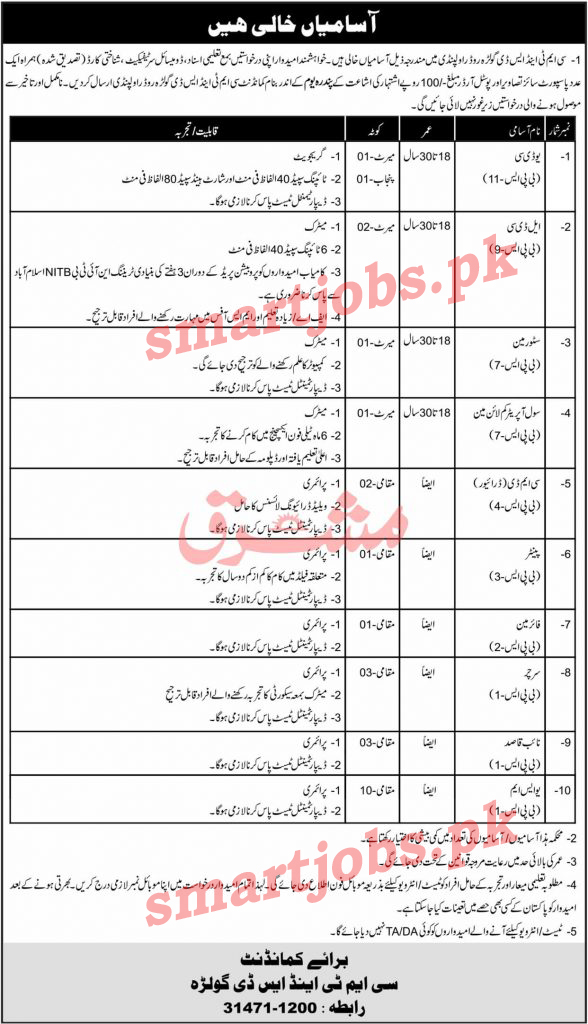 Pakistan Army Civilian Jobs 2021 in CMT and SD